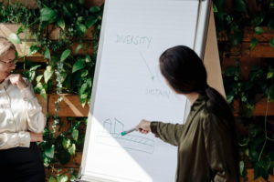 Two businesswomen working with flip chart in green office